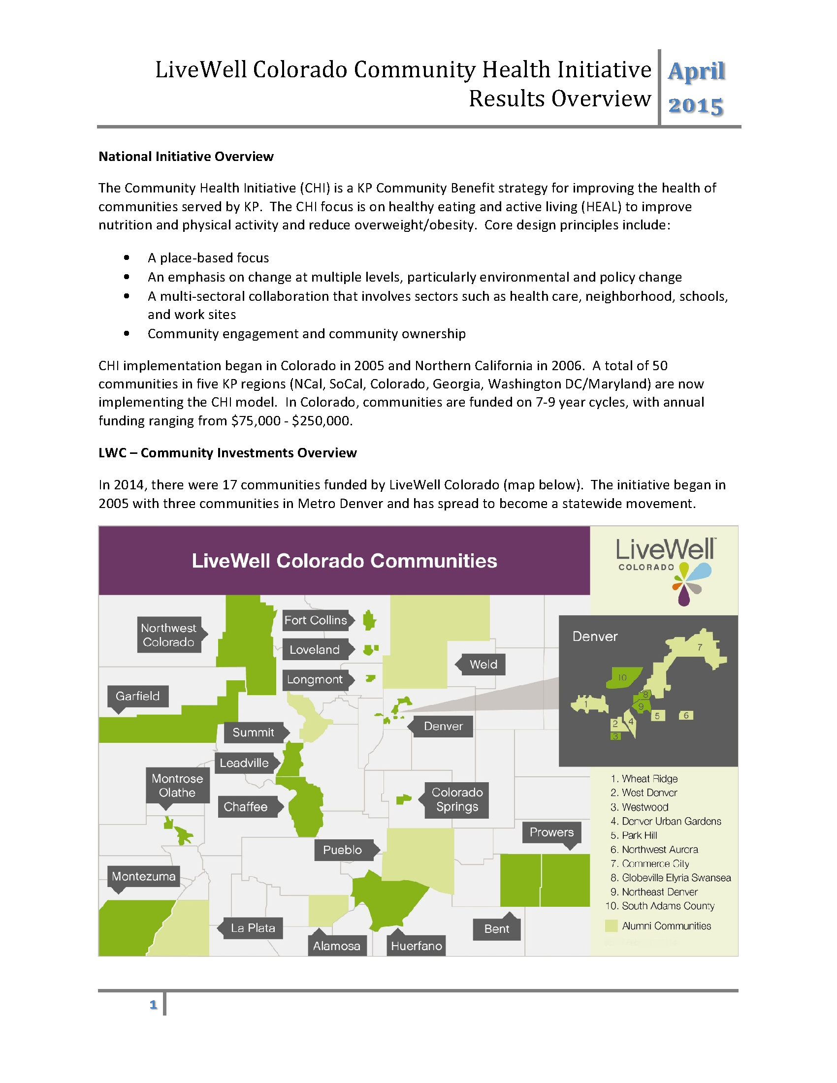 LiveWell Colorado 2015 Results Overview