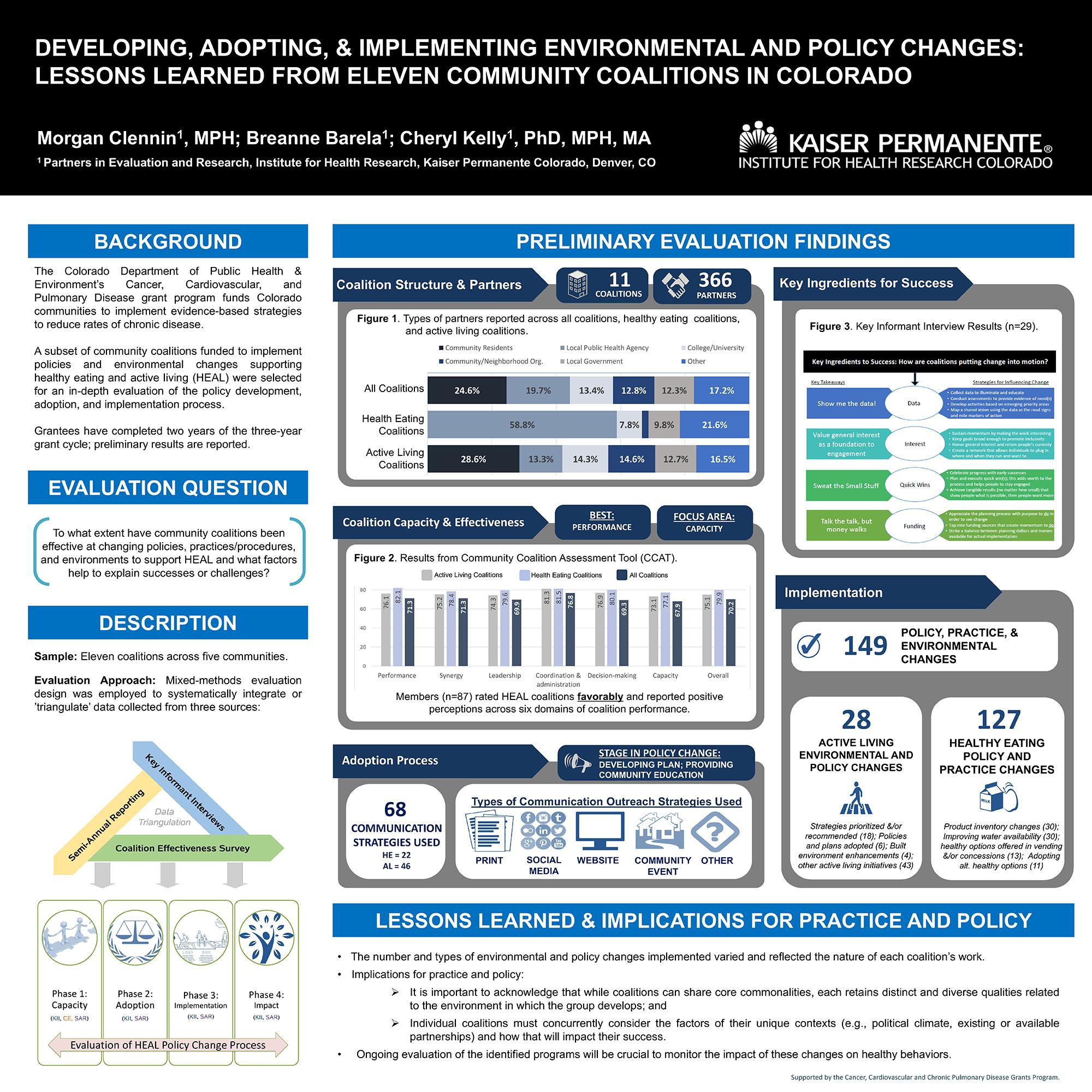 CCPD Heal Policy Data Triangulation 2017