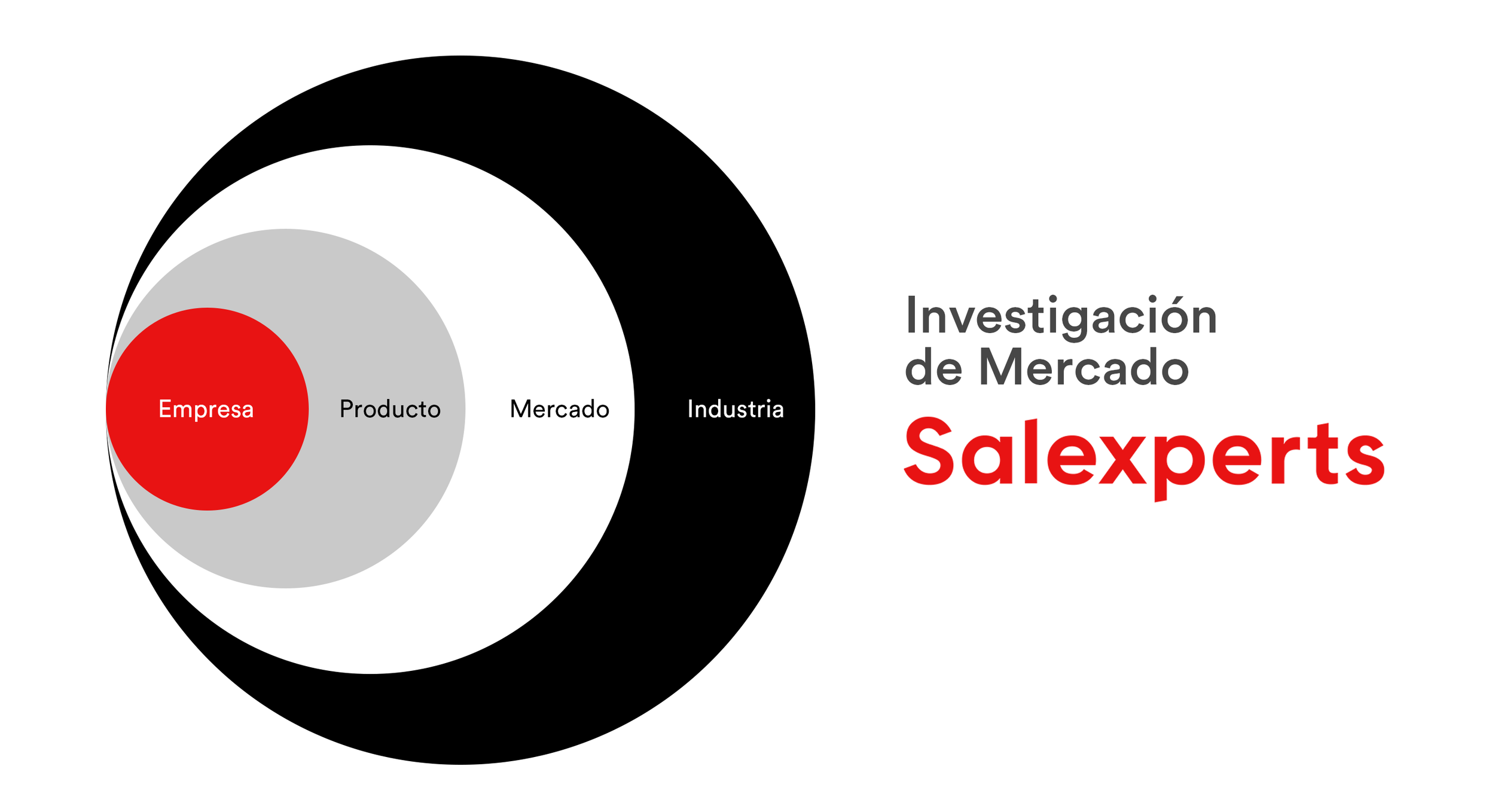 Investigacion_Salexperts_1.png