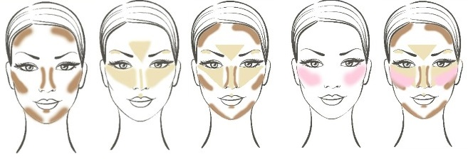 Highlight-Contour-Featured.jpg