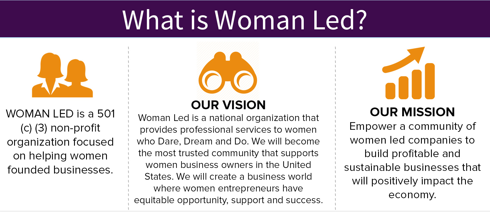 Woman Led Vision and Mission