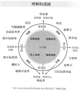 Chinese-lens-v3.jpg