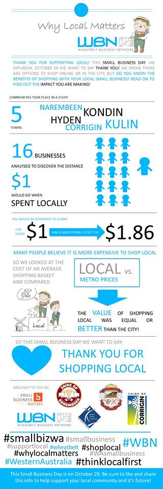 infographic wbn