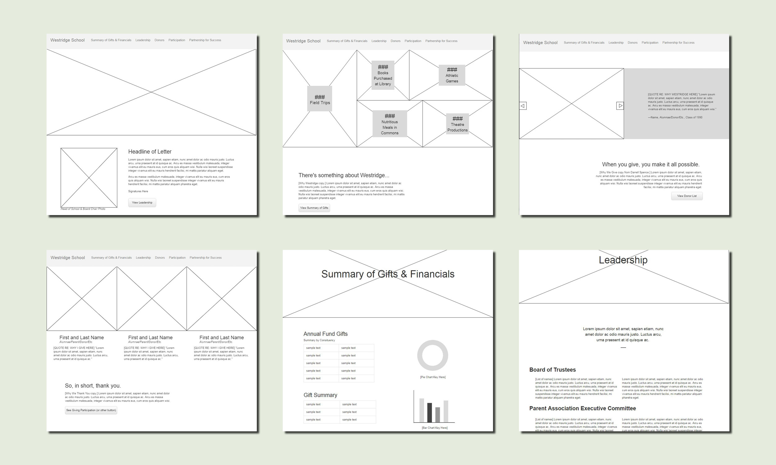 Above:    Initial wireframes for the site