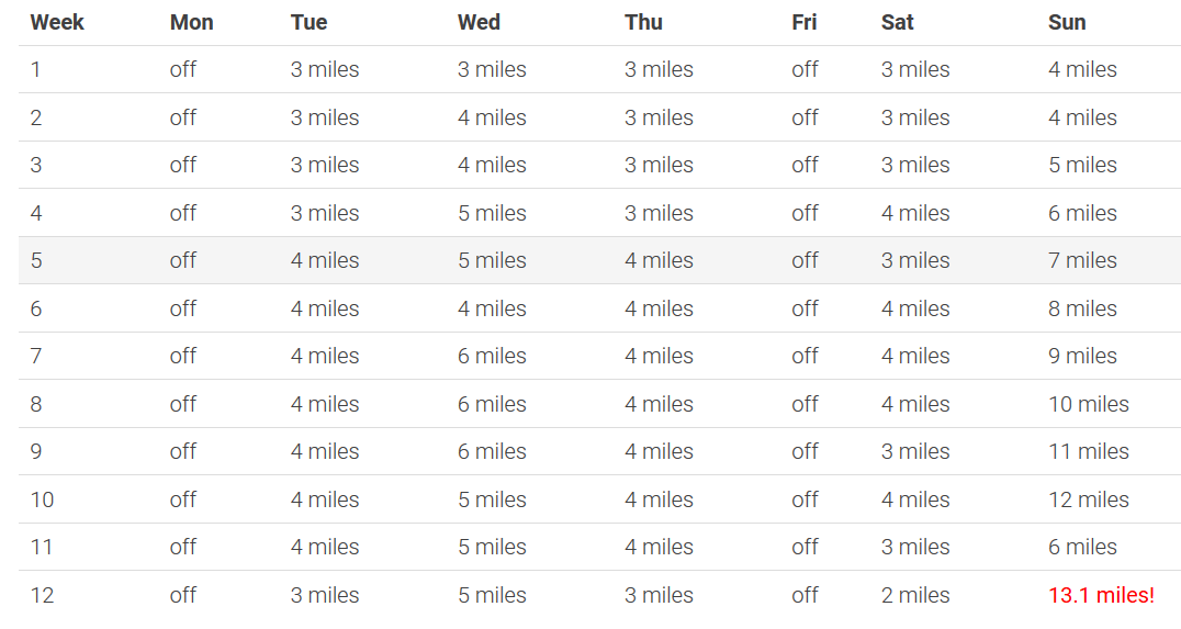 https://www.halfmarathons.net/half-marathon-training-schedule-for-beginning-runners/