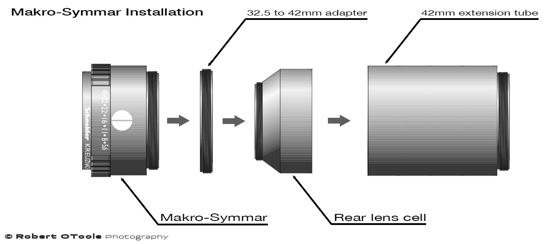 Schneider-Macro-Symmar-HM-120mm-mounting-diagram-Robert-OToole-Photography.jpg