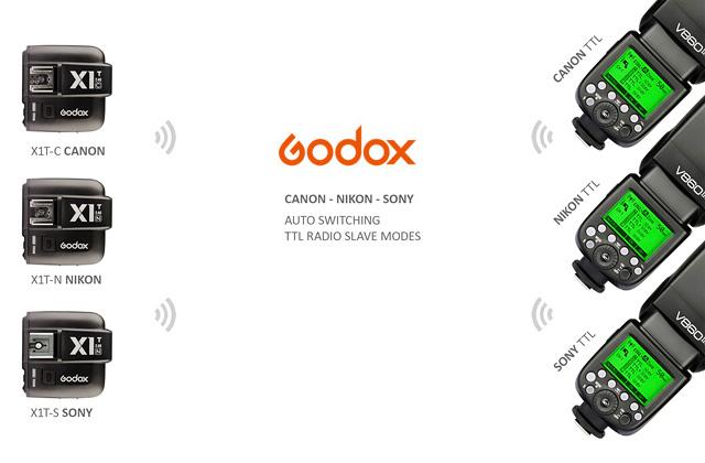 GODOX_SYSTEM.jpg