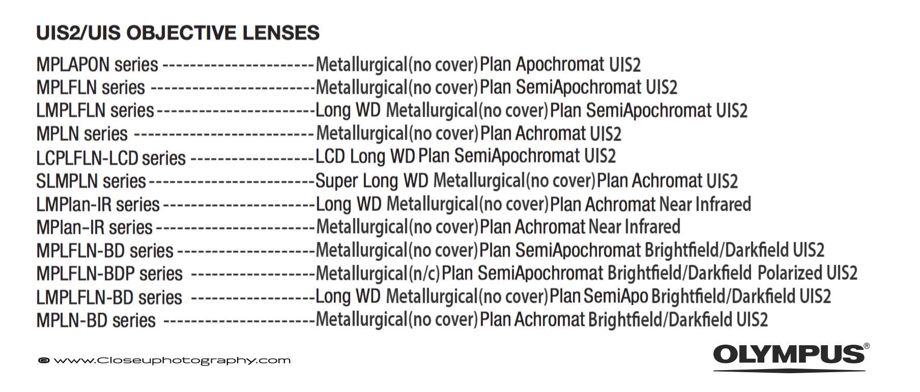 Olympus-UIS2-UIS-objectives.jpg