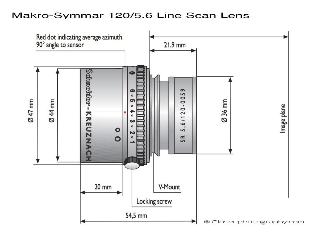 Schneider Makro-Symmar SR 120mm f5.6 0059