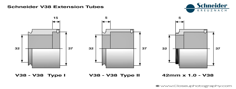 Schneider-extension-tube-Diagram.jpg