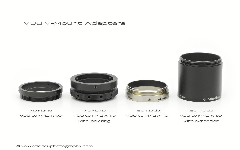V38-mounts-Closeuphotography-com.jpg