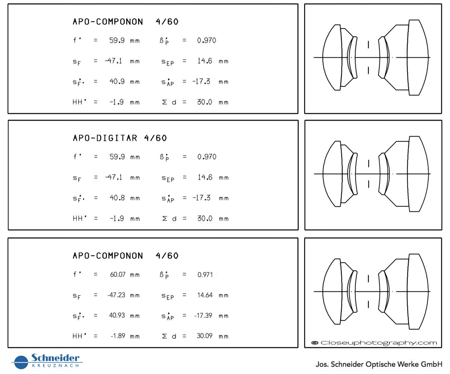 APO-Componon-4-60-Lens-data.jpg