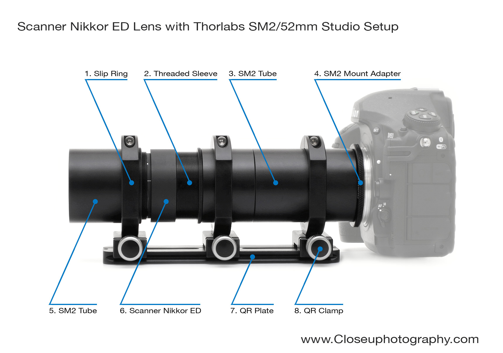 Nikon-Scanner-Nikkor-ED-Thorlabs-SM2-52mm-Studio-set-up-www-Closeuphotography-com.jpg