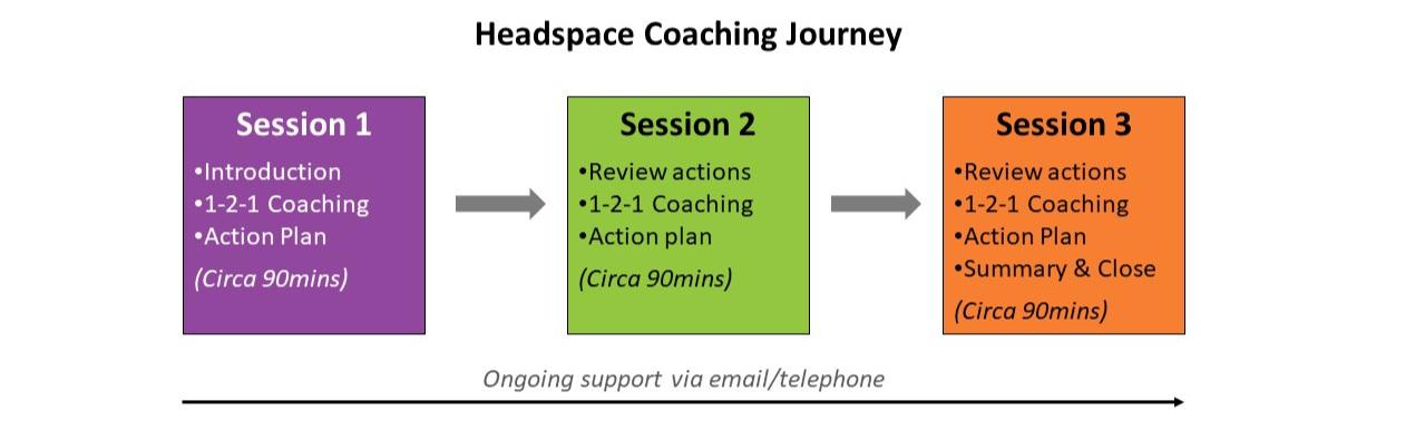 headspace+model+v2.jpg