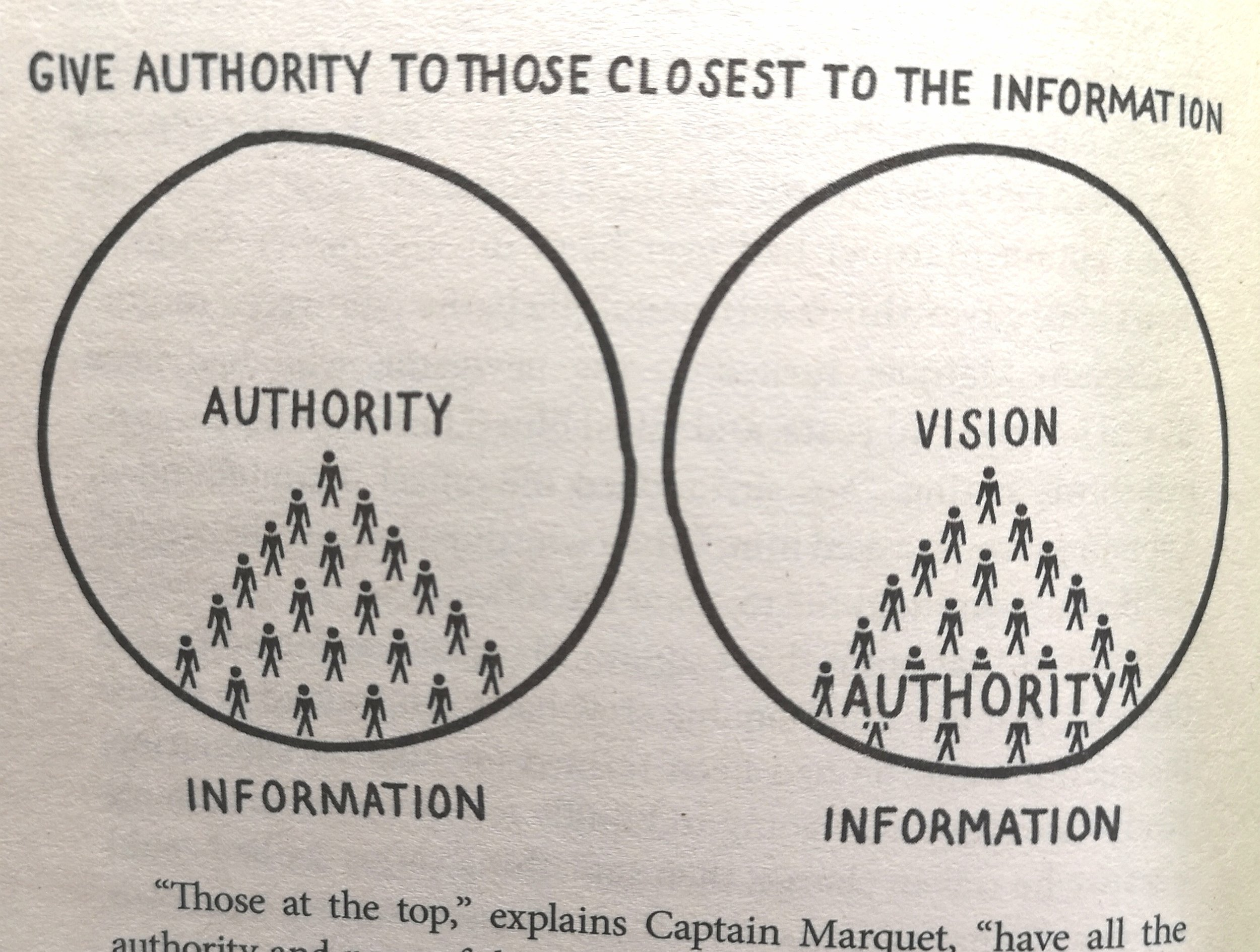 Vision authority simon sinek.jpg