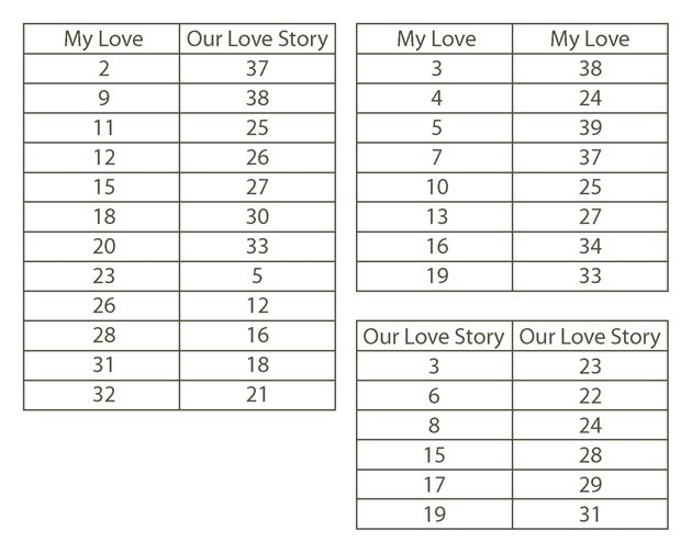 Our Love Story and My Love Marvel romance comic books