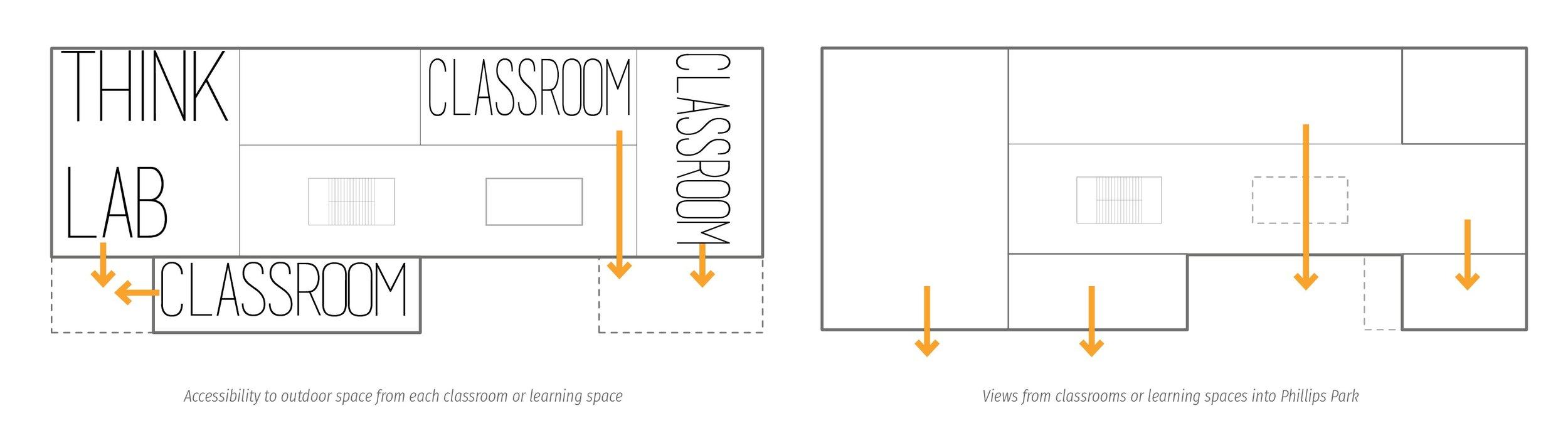 plan diagrams.jpg