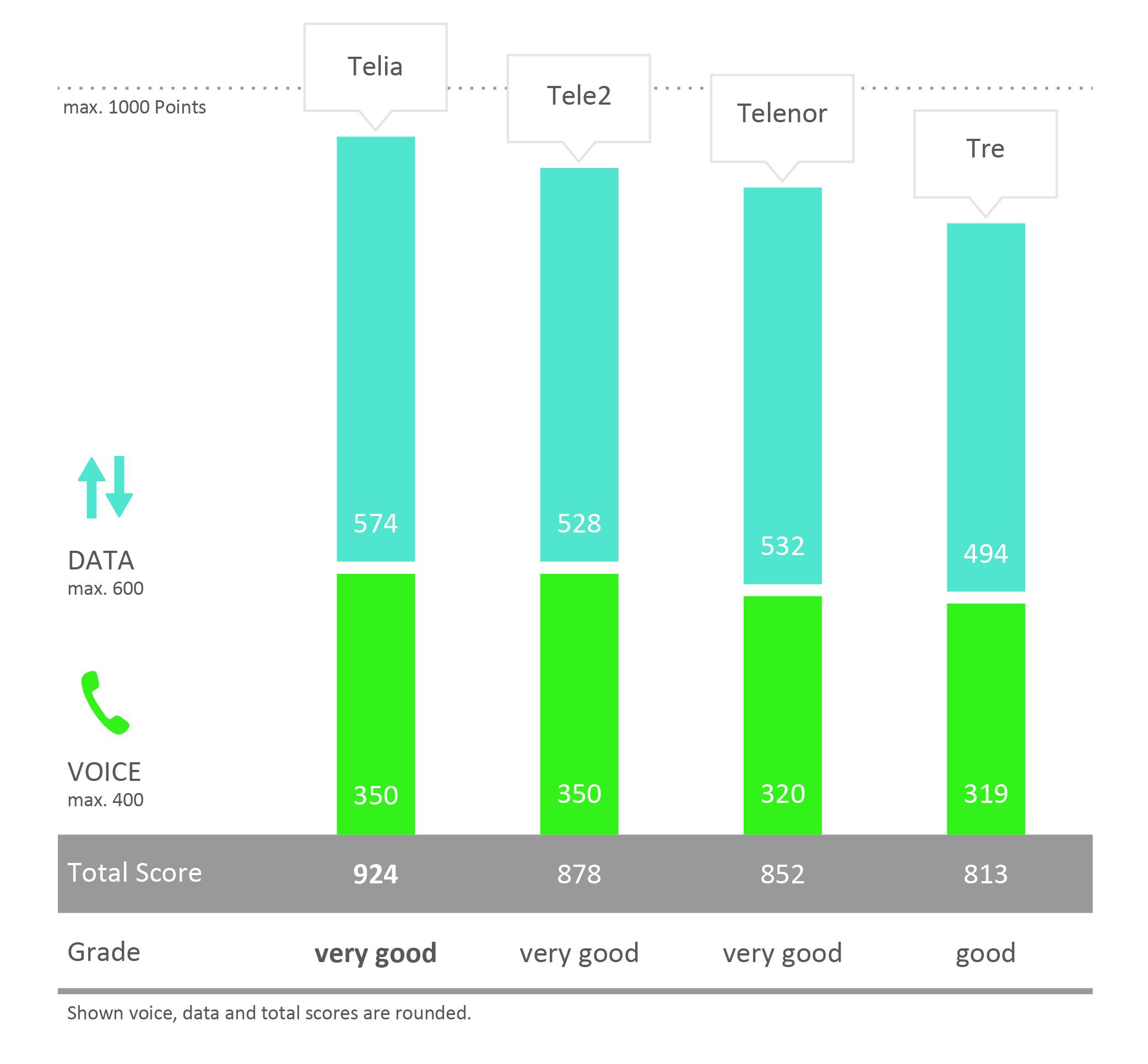 SE_TotalScore2017_englisch-01.jpg
