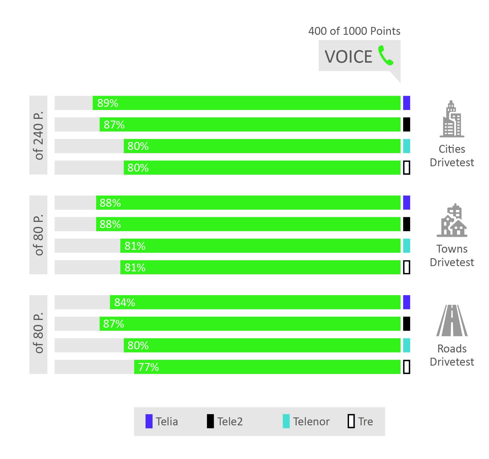 SE_CategoryComparison2017_Voice.jpg