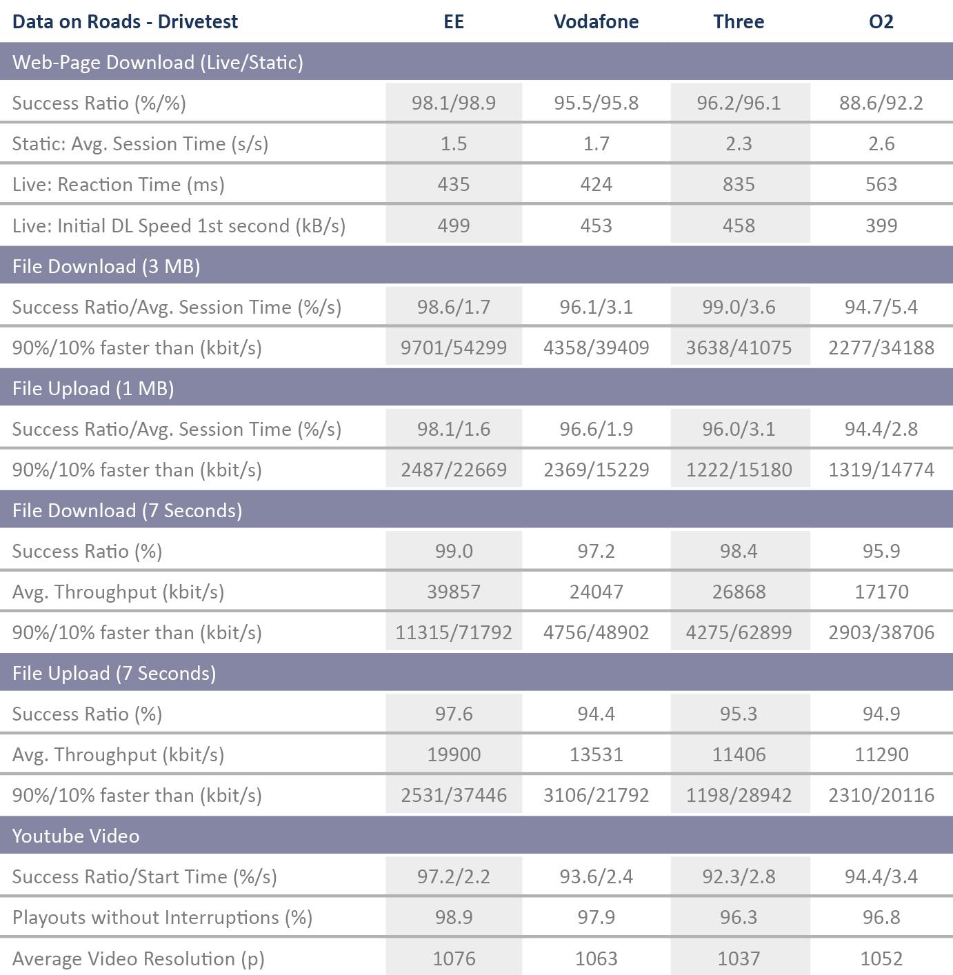 UK_Tabelle_DataRoads2017.png