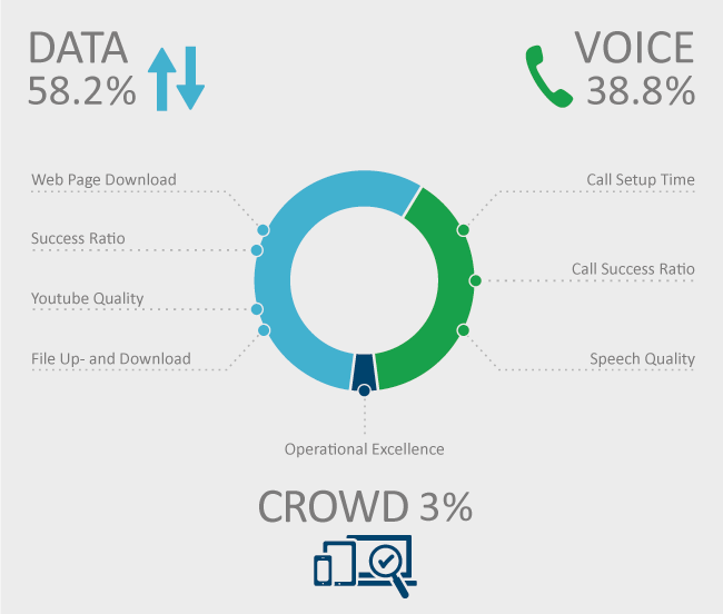 Data_Voice_Crowd_Donuts.png