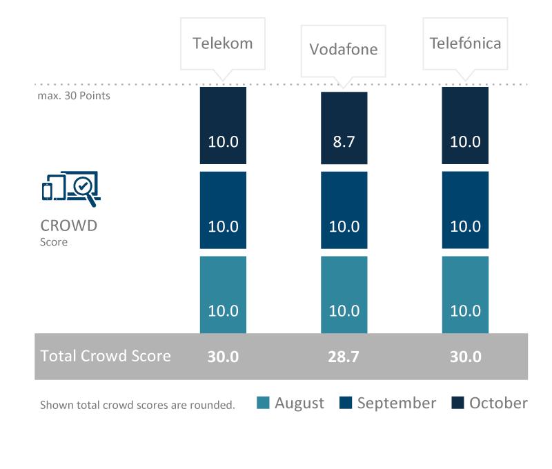 D_TotalCrowdScore2017_englisch.png