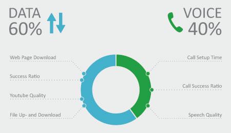Data_Voice_Donuts2016_englisch.jpg