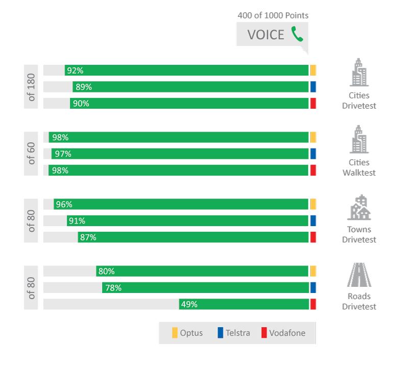 AUS_Kategorie_Voice2017_englisch.png
