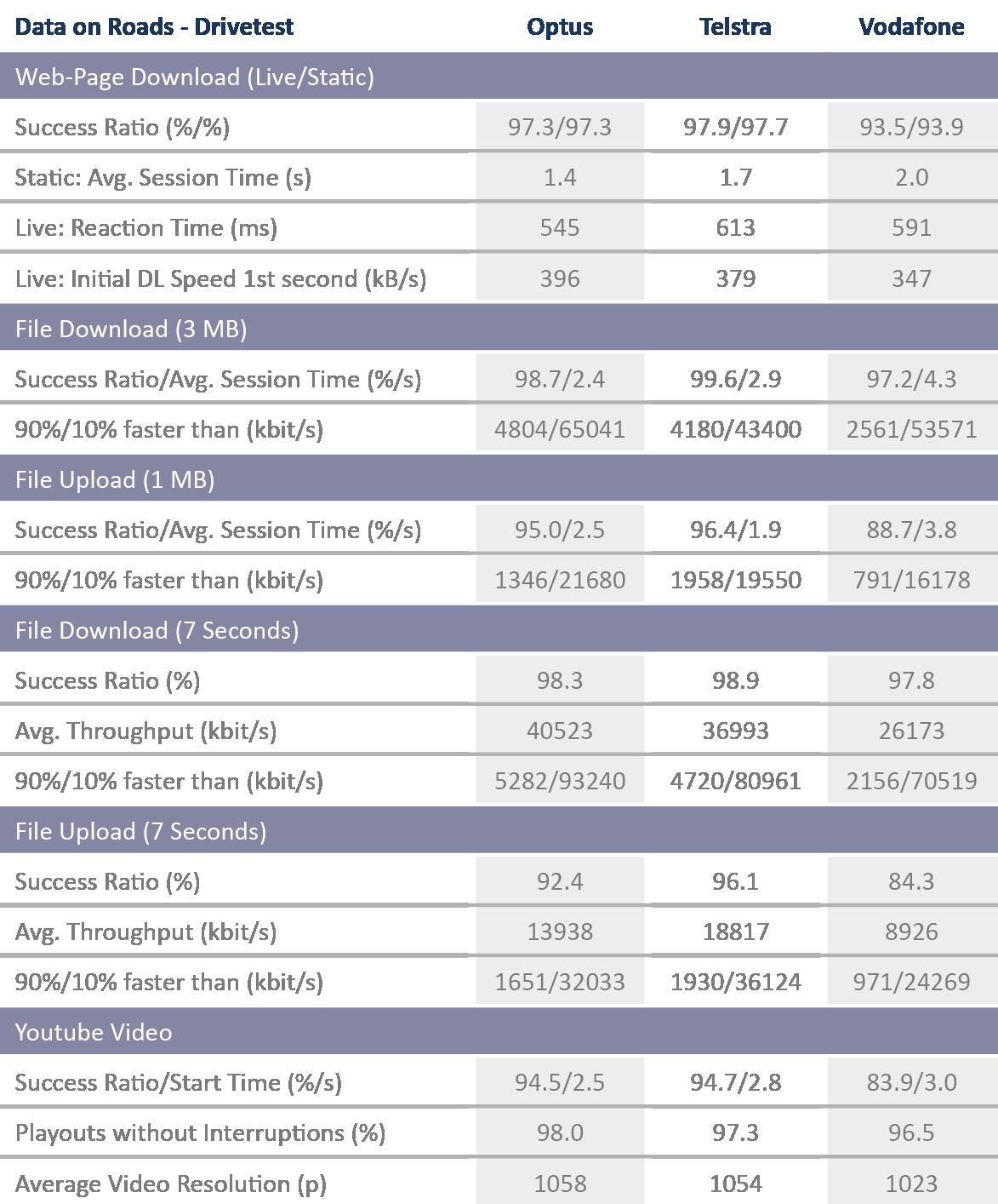 AUS_Tabelle_DataRoads2017.png