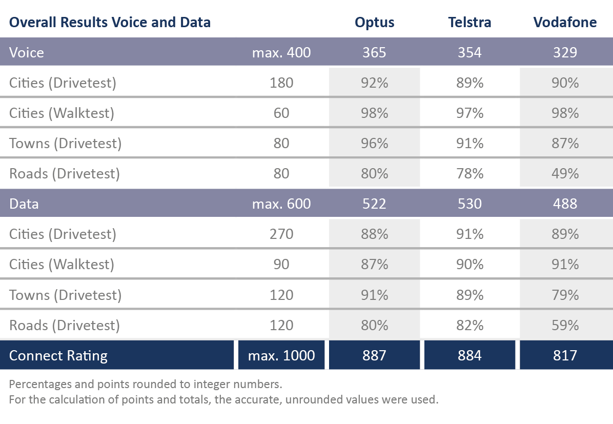 AUS_Tabelle_TotalScore2017.png