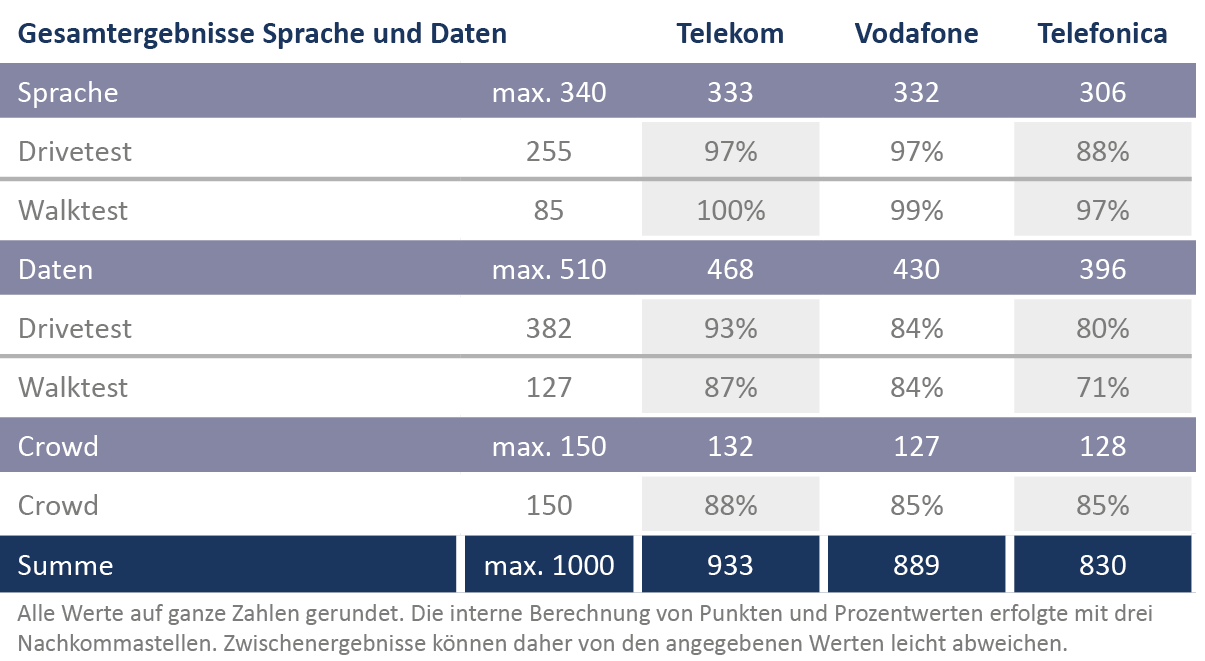 Muenchen_TotalScore2018.png