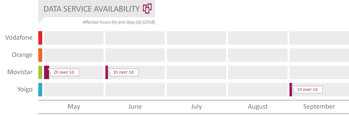 ES_2018_Data_Service_Availability.png