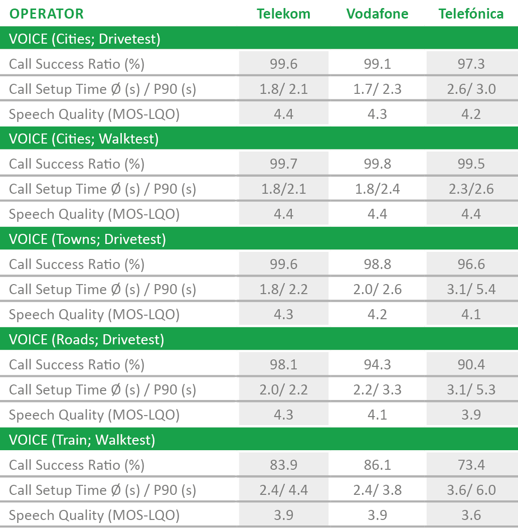 D_Tabelle_Sprache2018_englisch.png