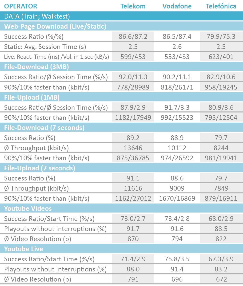 D_Tabelle_DatenBahnWalktest2018_englisch.png