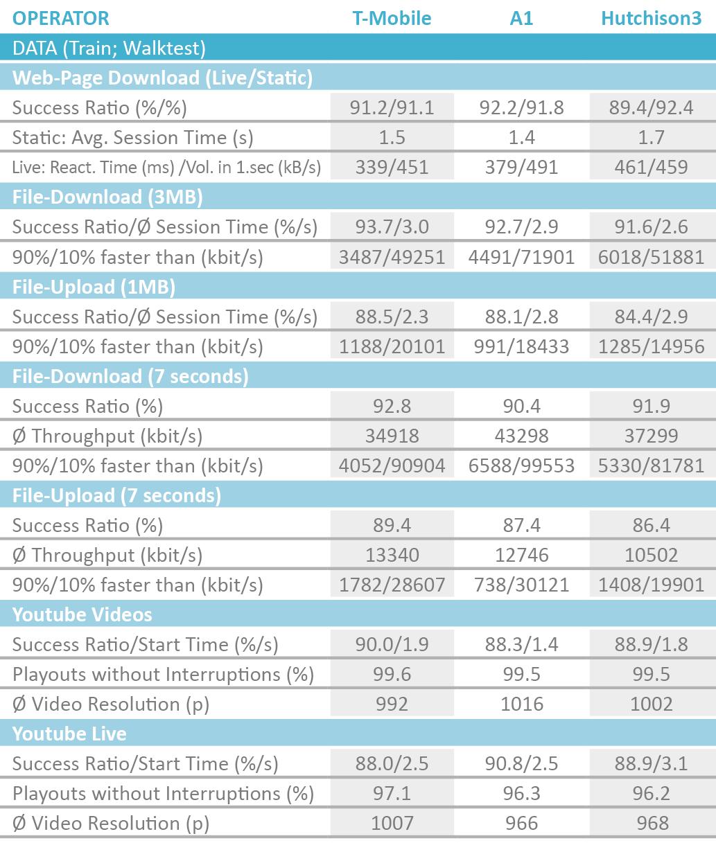 AT_Tabelle_DatenBahnWalktest2018_englisch.png