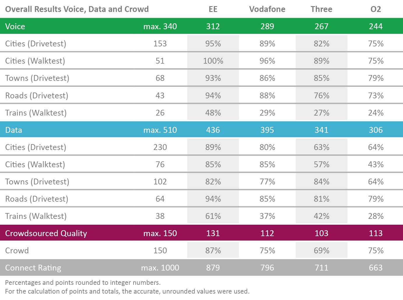 UK_Tabelle_TotalScore2018_Eng_v2.png