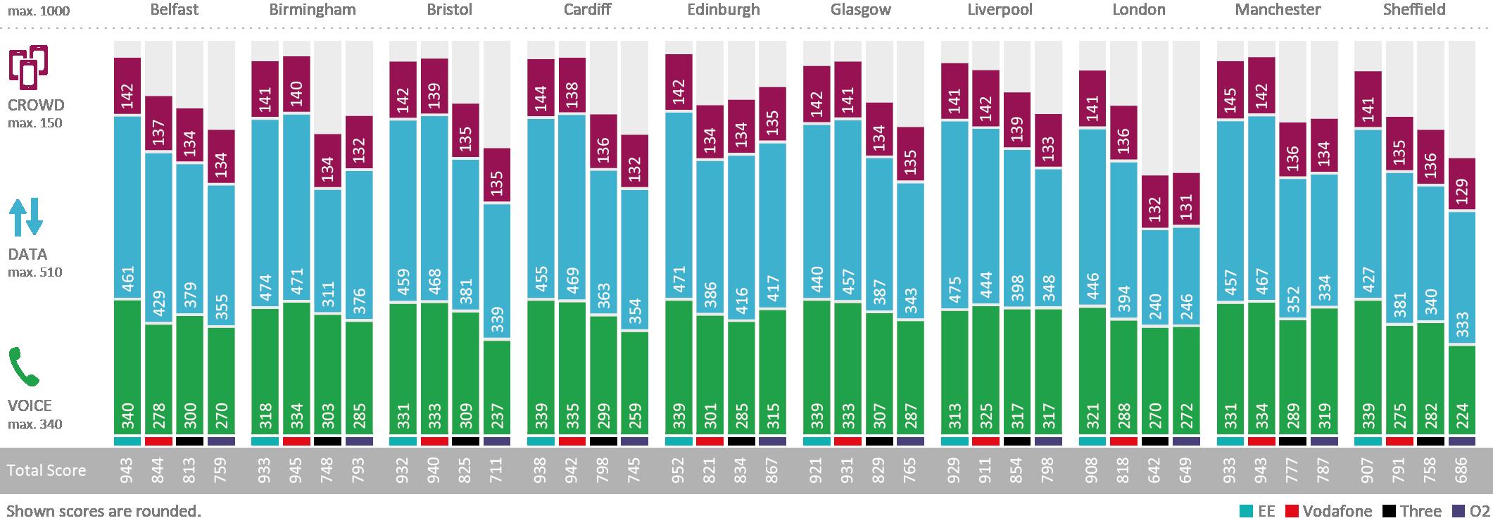 UK_City_Comparison_2018_v4.png