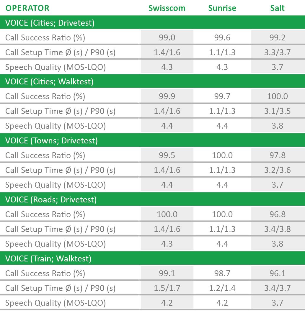 CH_Tabelle_Sprache_2019_englisch.png