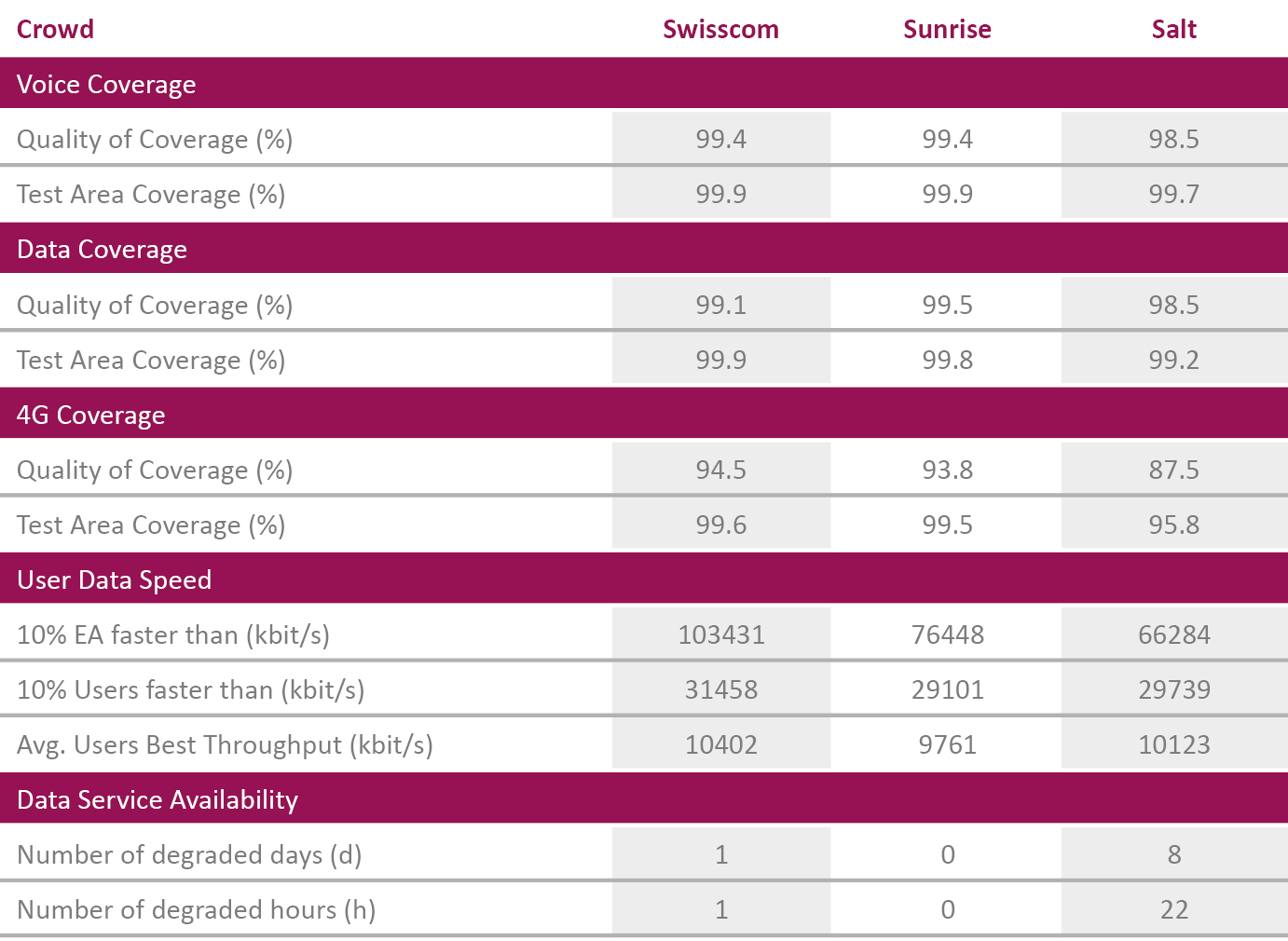 CH_Tabelle_CrowdOverall_2019_englisch.png