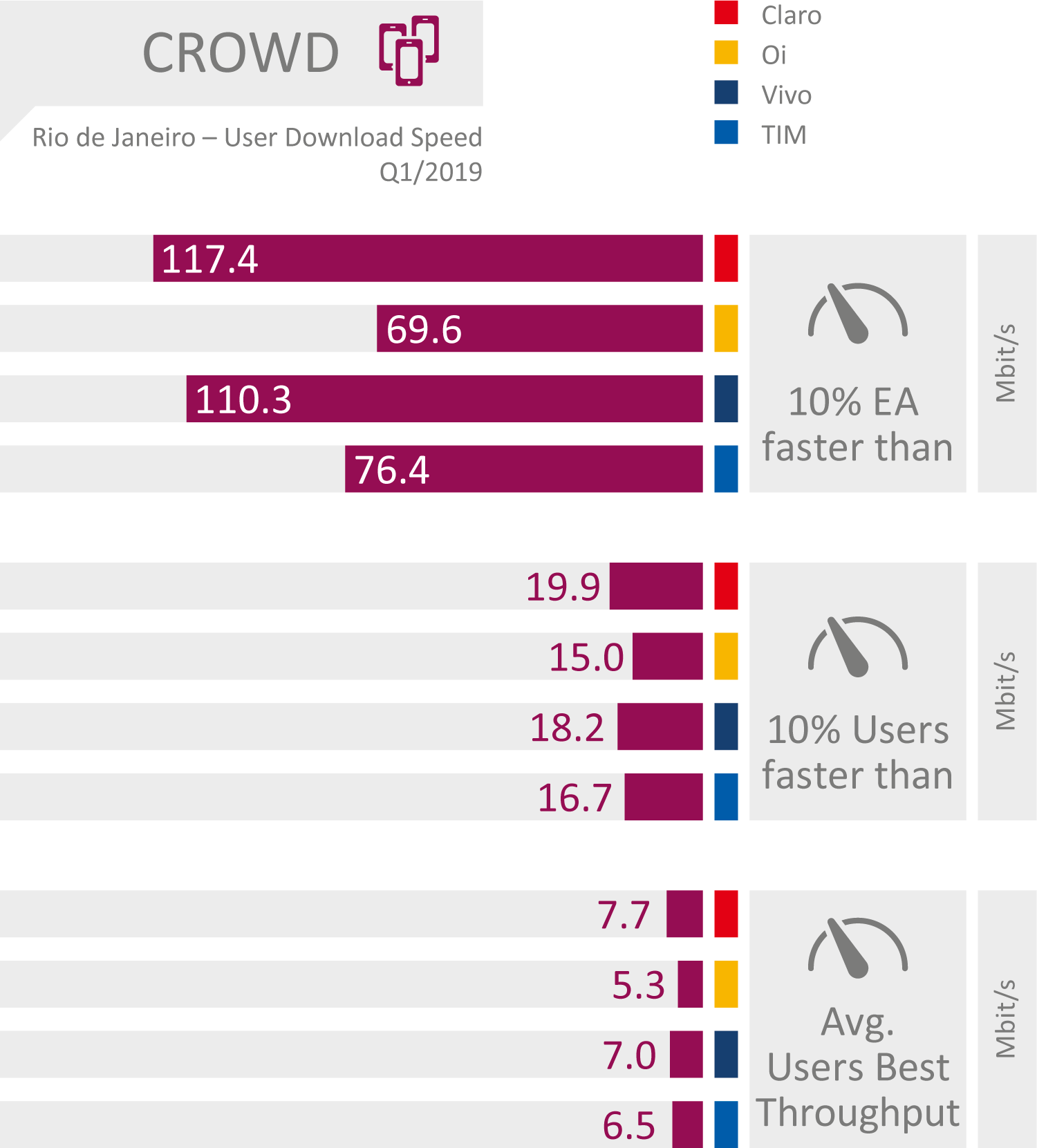 Rio_bar-charts_Crowd_v2.png