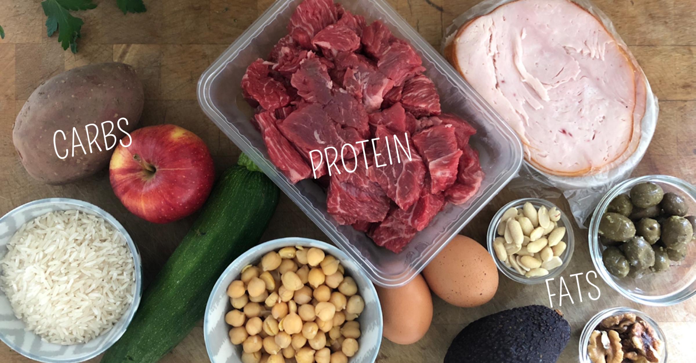 BLOG — Courtney Evors Nutrition