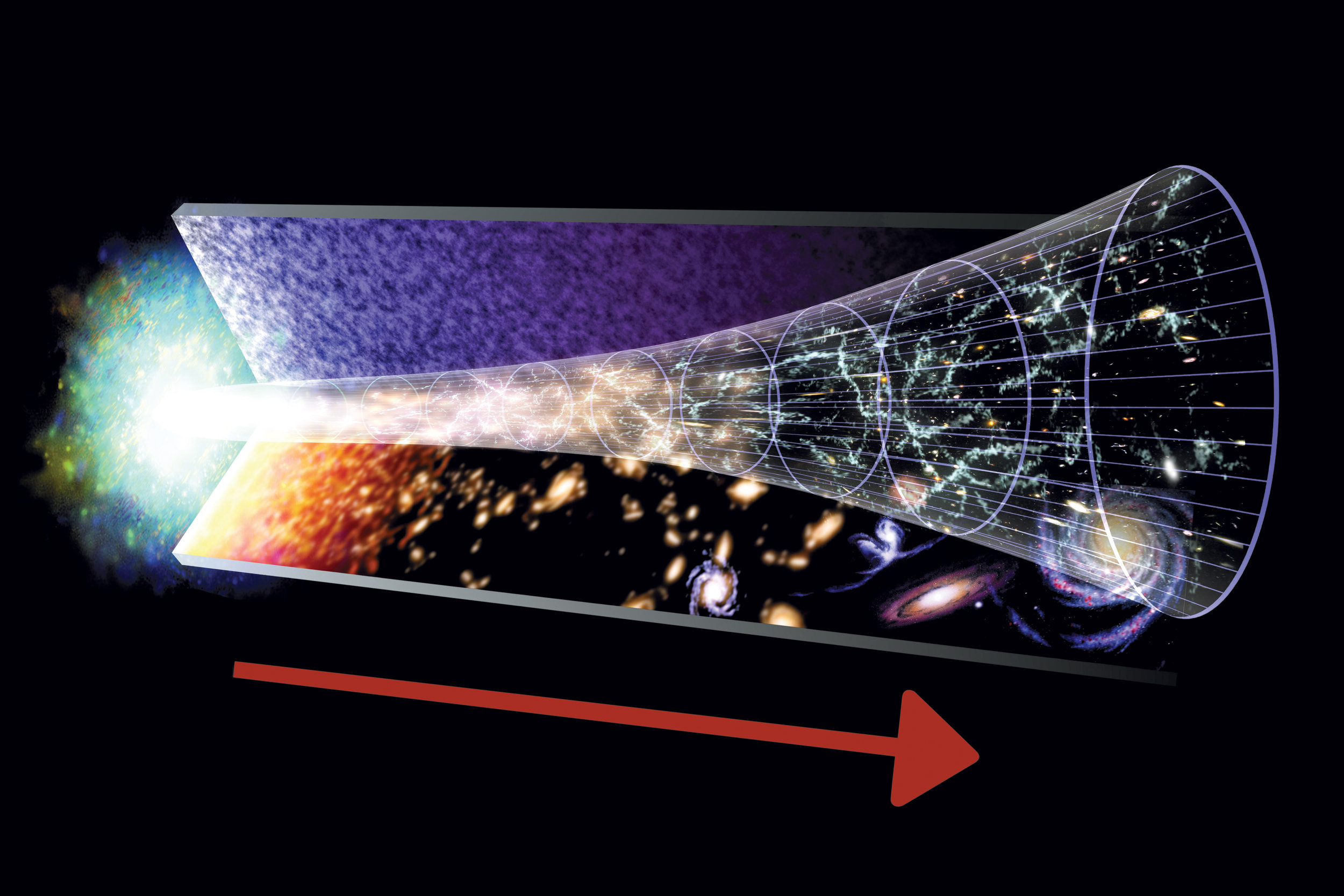 The evolution of the Universe, starting with the Big Bang. The arrow marks the flow of time. Credit:   Dana Berry (Skyworks Digital)/NASA
