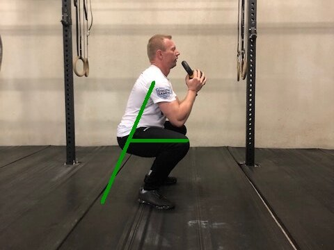 Goblet Squat, slightly less hip bending then the front squat.