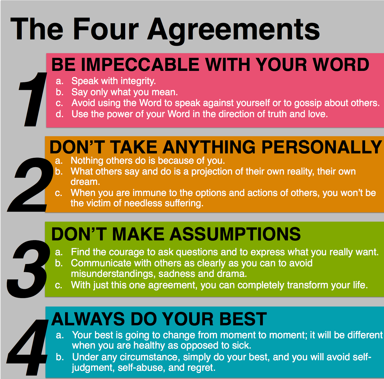 4 agreements.png