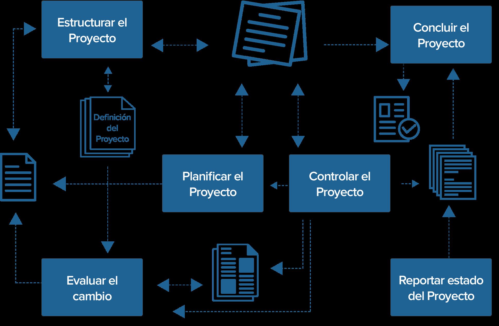 img_Program Management_SPA_blue.png