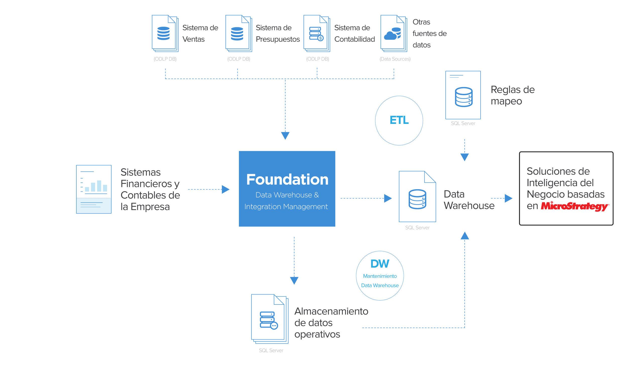 img_foundation-flow_spa.jpg