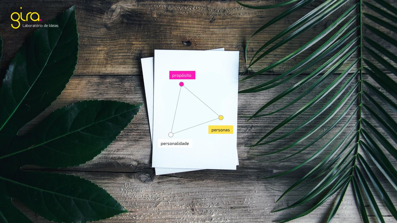 quero + - quer receber este PDF sobre propósito, personalidade e personas? fale com a Gira.