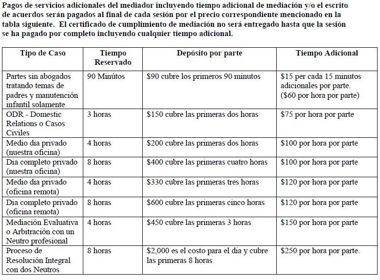 Spanish fee schedule.JPG