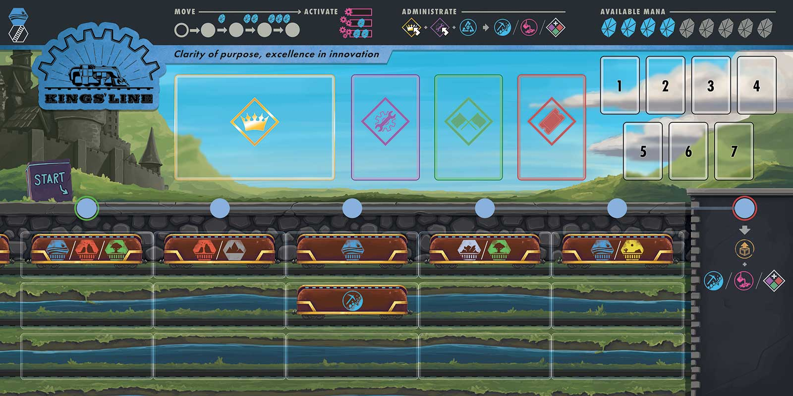 Kings' Line is excellent at building on Lake-type terrain, and can generate mana more efficiently than other companies.