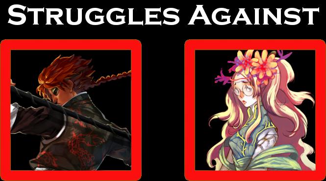 Struggles against.png